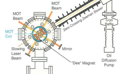 Atom Refrigerator Sketch