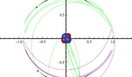 Oscillating Model of Helium Atom