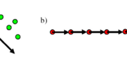 Quasiparticles