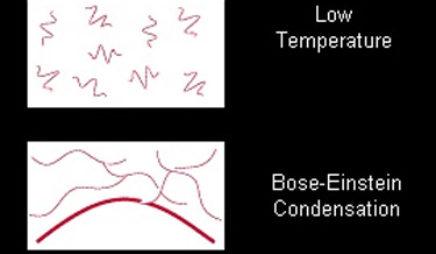 Temperature and the de Broglie Wavelength