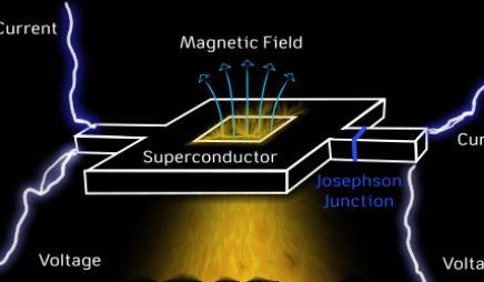 Superconducting SQUID