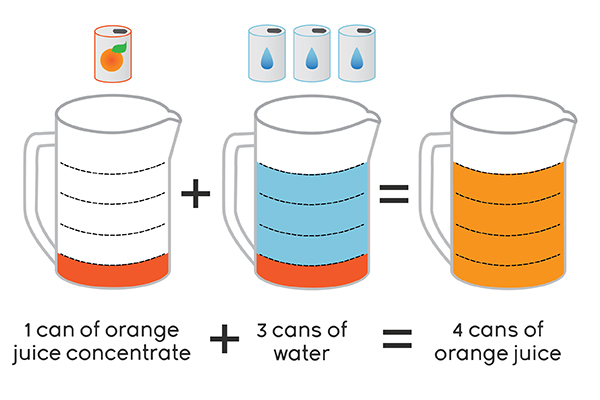 when chemicals meet water  the properties of solutions