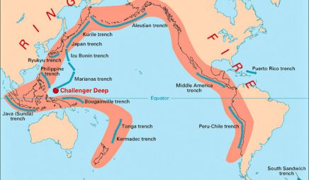 Ocean trenches and the